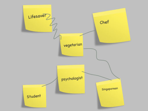 NEWS: Social identity mapping